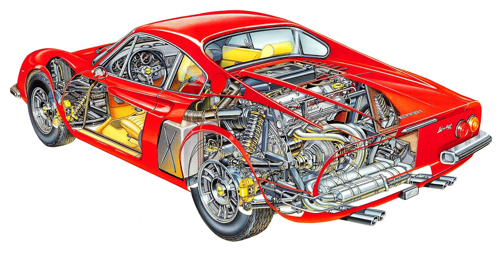 Giant test Ferrari Dino 246GT vs Porsche 911S - Drive on porsche macan, porsche replica cars, porsche women, porsche cabrio, porsche race girl, porsche art, porsche panamera, porsche gtp, porsche front, porsche cayenne, porsche gt4, porsche cayman, porsche calendar girls, porsche hd, porsche hatchback, porsche boxster, porsche future models, porsche electric car, porsche gt,