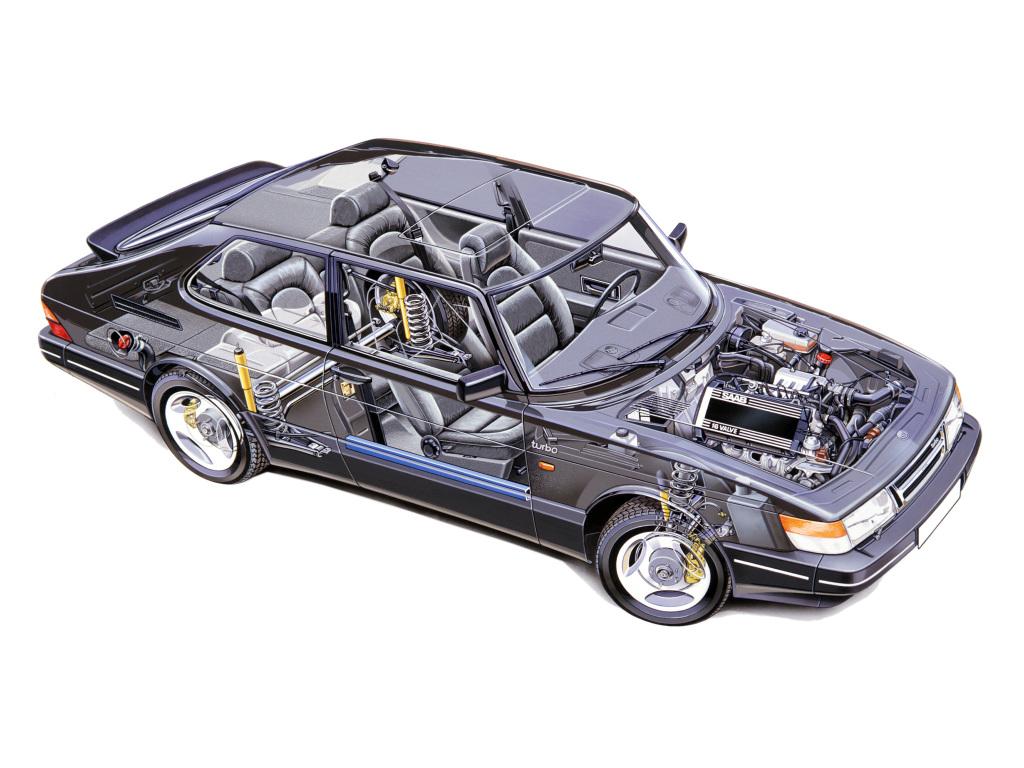 1990 saab 900 engine diagram layout wiring diagrams u2022 rh laurafinlay co uk 1993 Saab 900 Oil Pump Diagram 1996 Saab 900 Transmission Parts Diagram