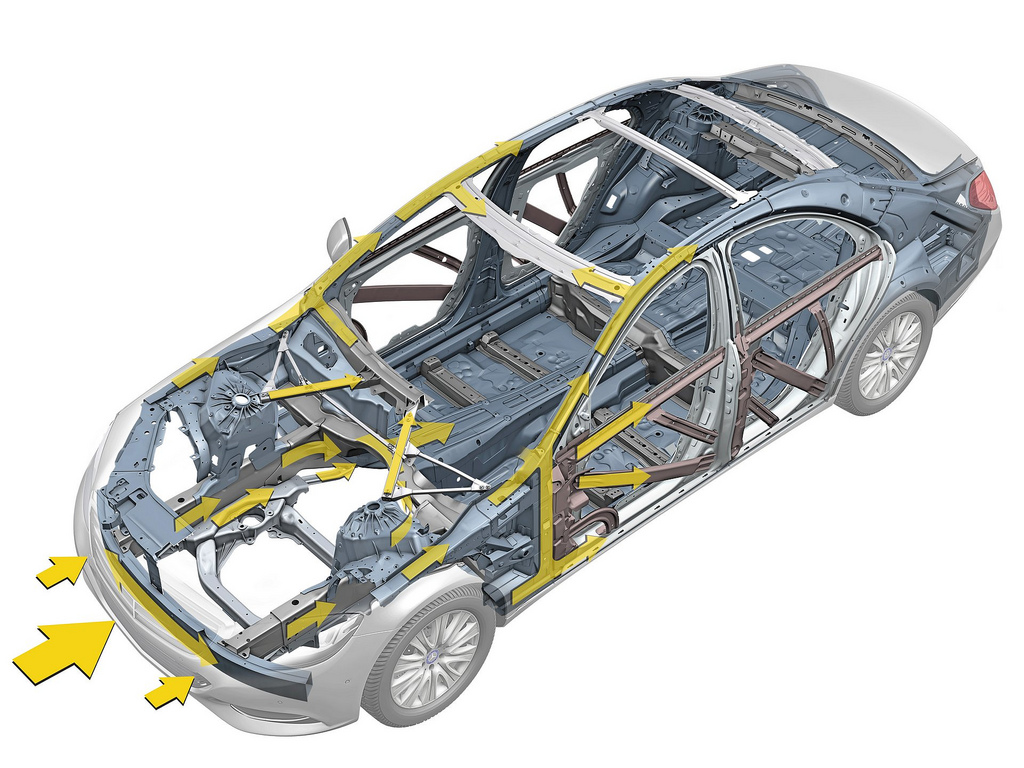 Тест Mercedes-Benz S