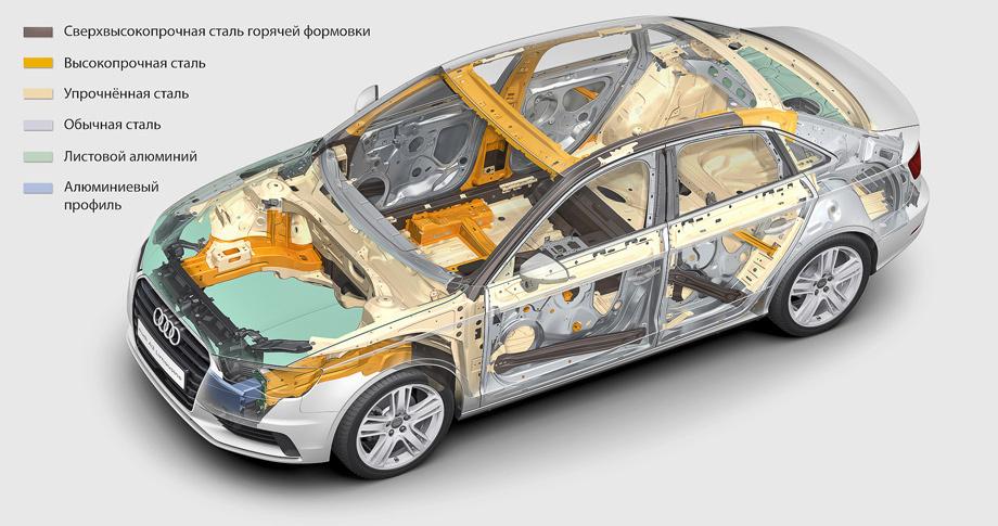 Audi A3 схема подвесок