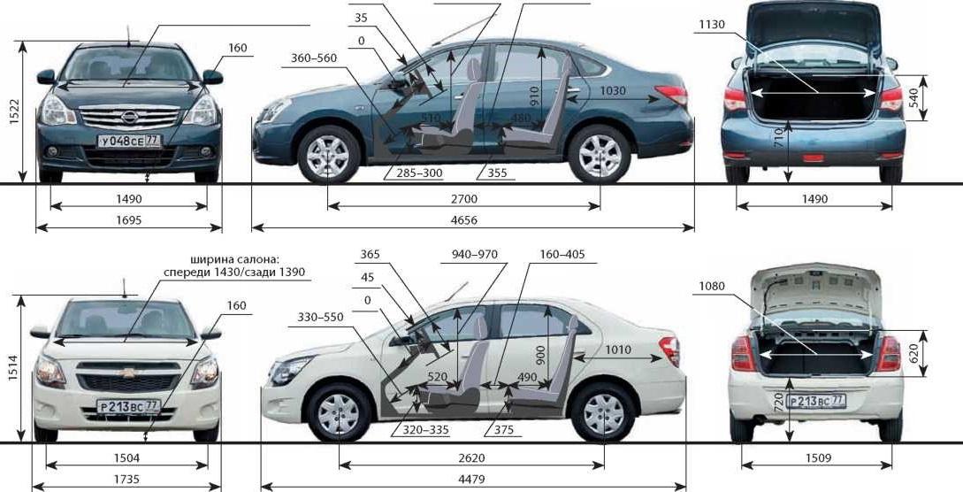 Сравнение Chevrolet Cobalt и Nissan Almera
