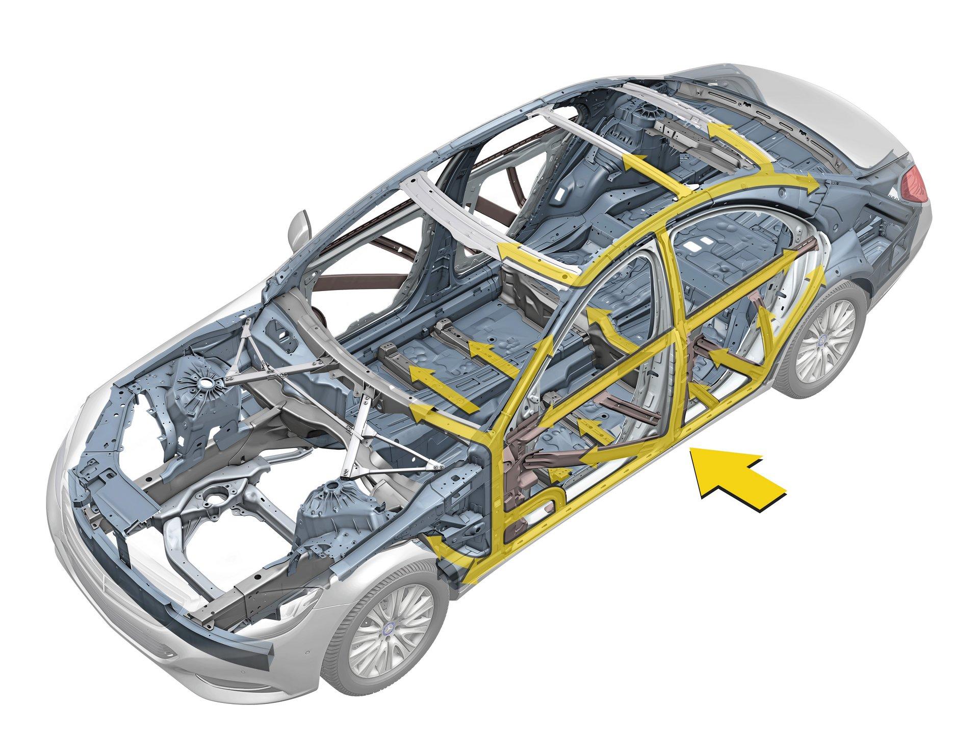 Mercedes-Benz W222 структура кузова