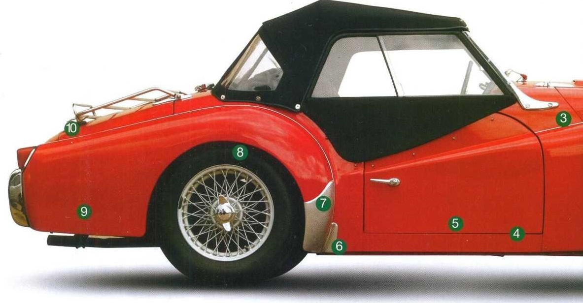 Triumph TR2-3A гид покупателя