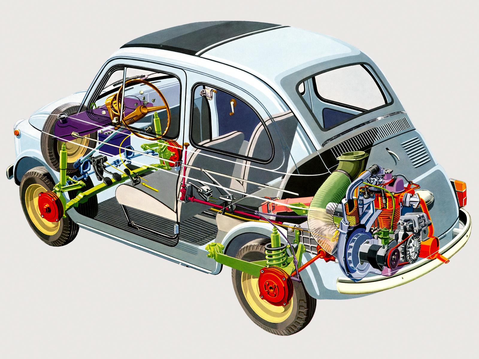 История Fiat 500