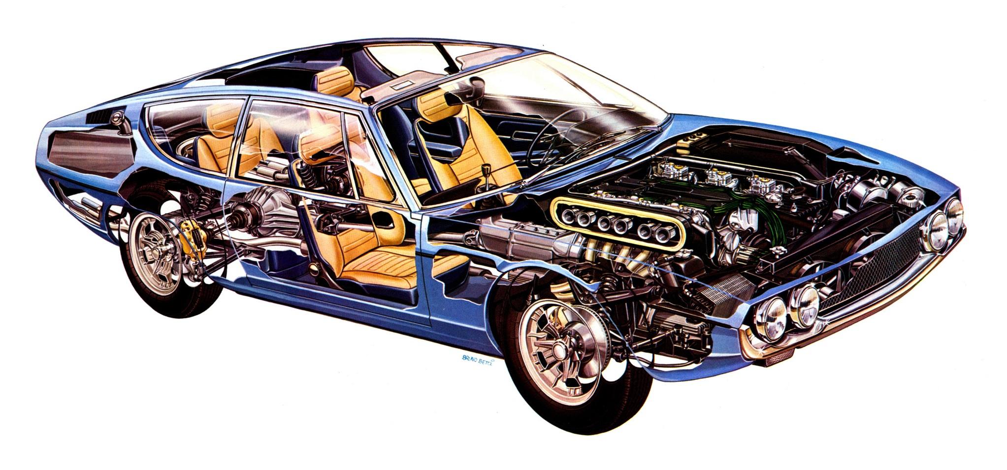Lamborghini Espada Series III - как автомобиль на каждый день