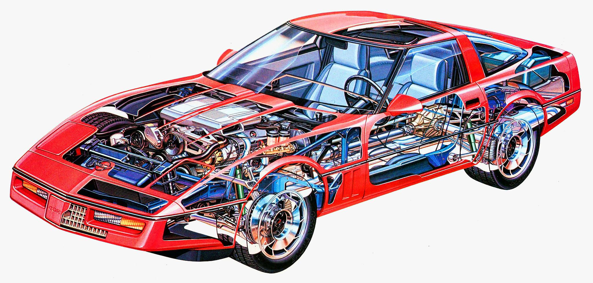 Corvette Coupe C4 1983 technic