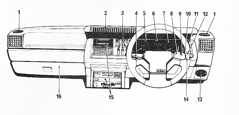 Renault 25 V6 Turbo - dash board