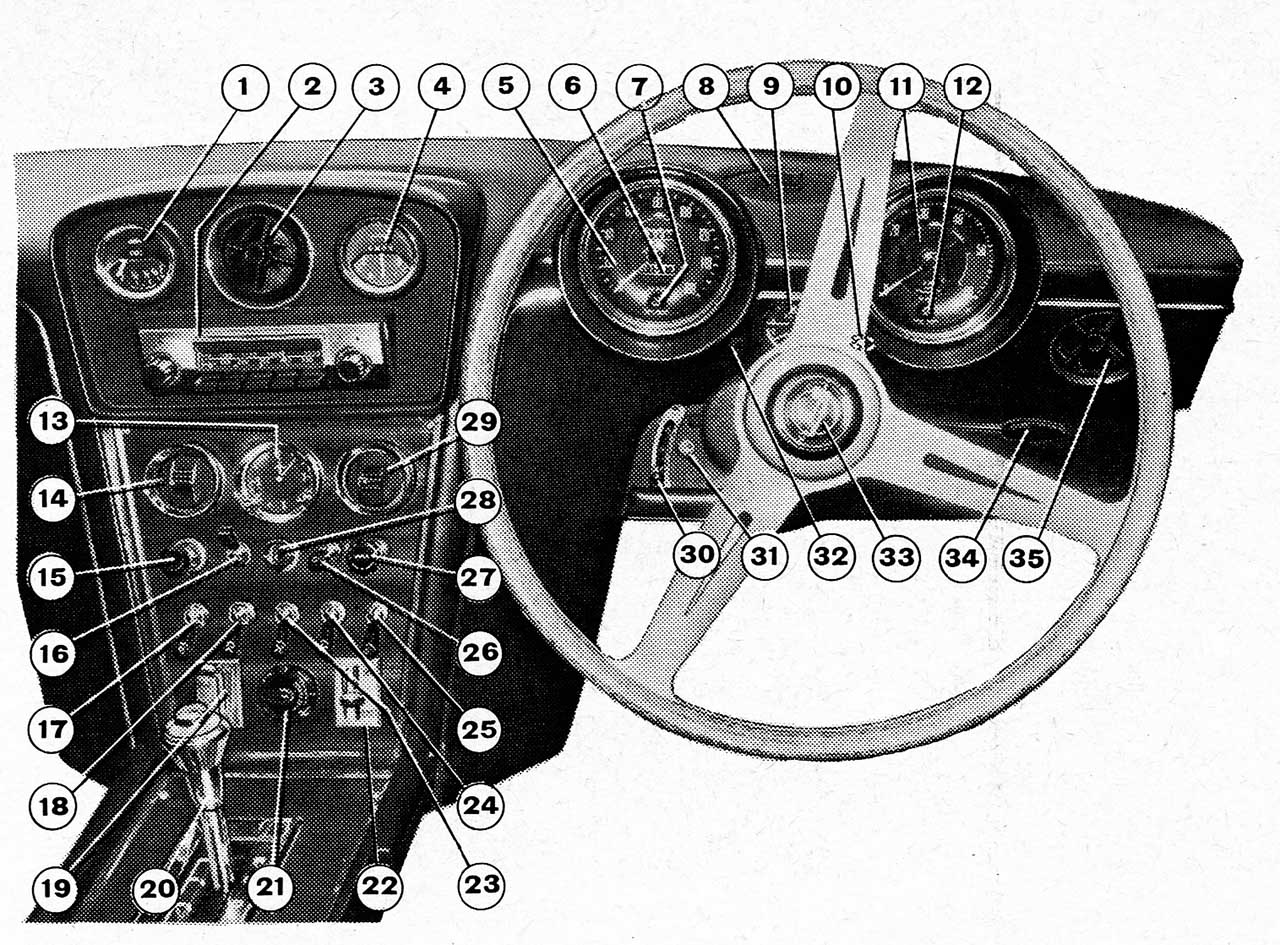 Road Test 1967 Jensen Interceptor