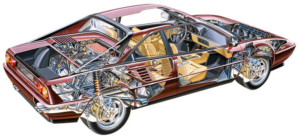 Ferrari 3.2 Mondial '1985–1989