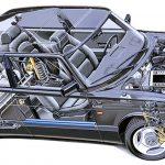 Saab 900 Turbo Construction
