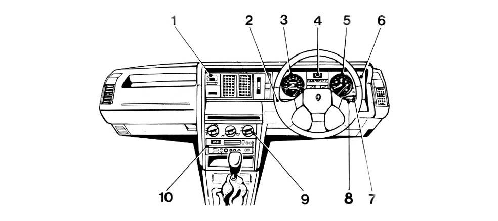 1990 Renault 21 Turbo Quadra dashboard UK-spec