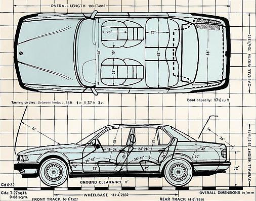 1986 BMW 735i E32 7-Series - giant road test