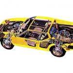 1972-De-Tomaso-Pantera-11