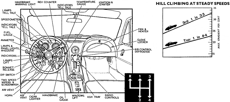 1963 Corvette Sting Ray injection interior construction