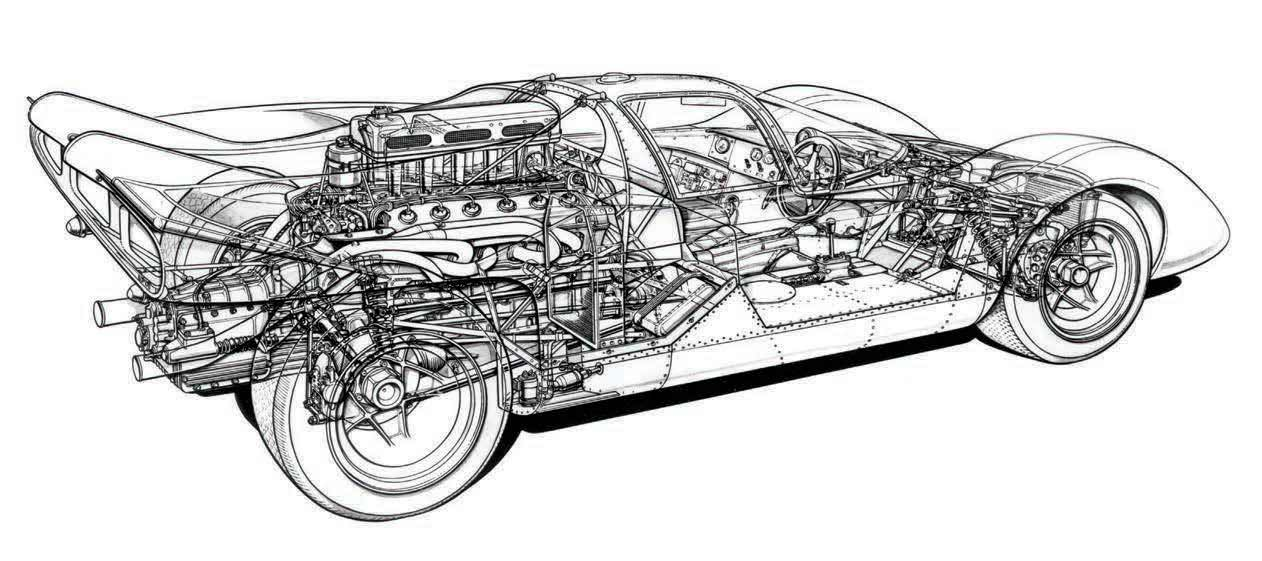 Triple track test Ferrari 512S