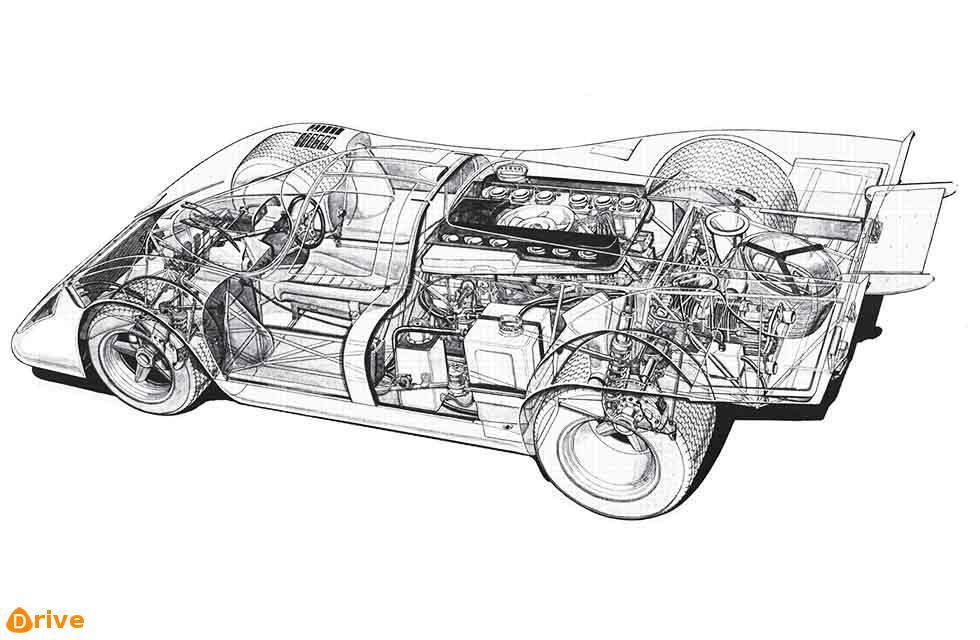 Under the skin - Porsche 917 / cutway