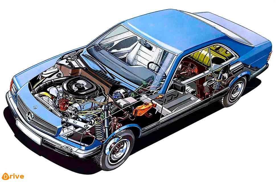 1987 Mercedes-Benz V126/W126 S-Class W126